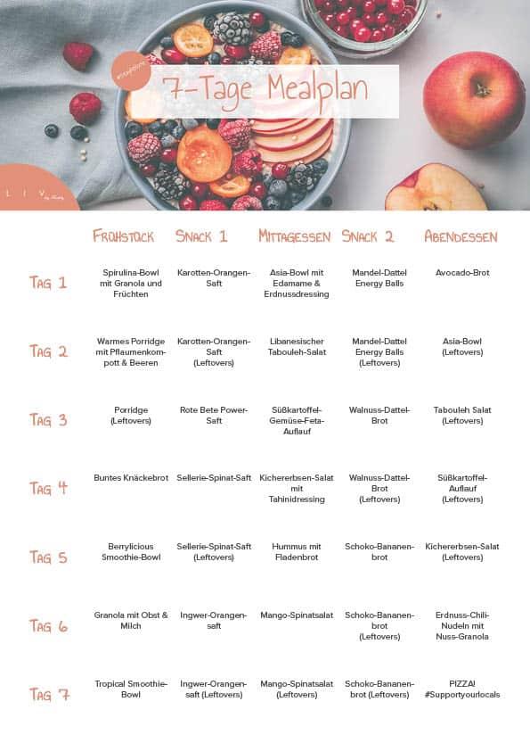 7 Tage Meal-Prep Plan #stayathome 4